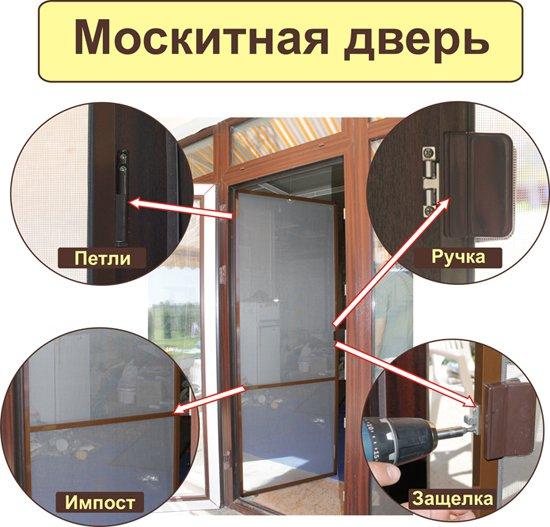 Двери с москитной сеткой своими руками