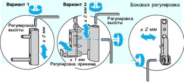 Ролики для алюминиевых раздвижных окон